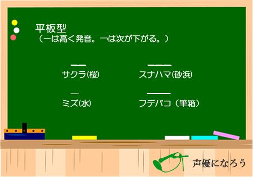 平板式の例